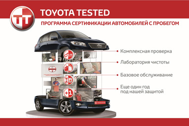 Программа Toyota Tested